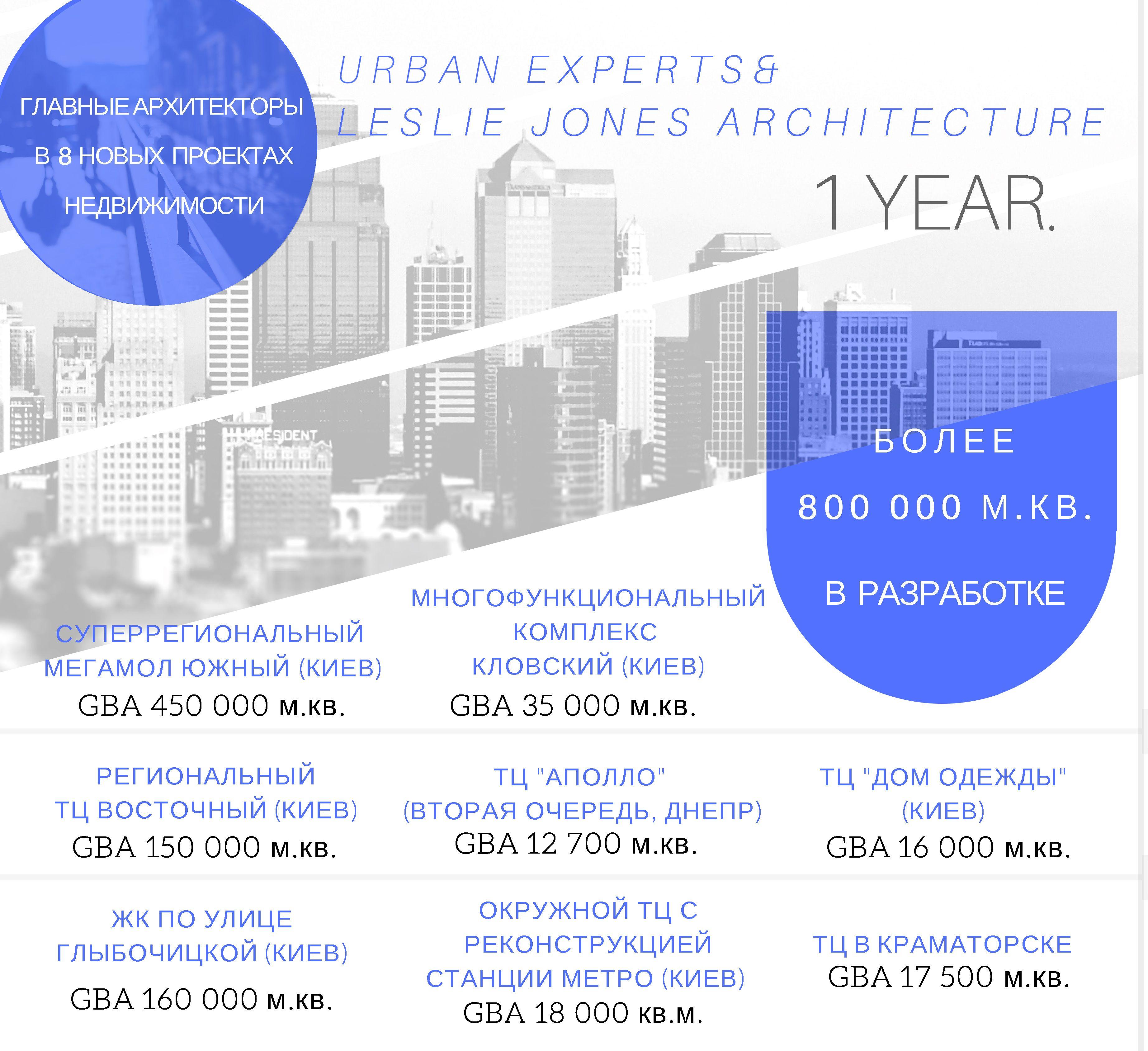 Urban Experts&Leslie Jones Architecture — лидеры на рынке недвижимости Украины